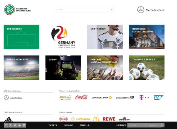 Beitragsbild Die Ökonomisierung des Sports am Beispiel des deutschen Fußballs